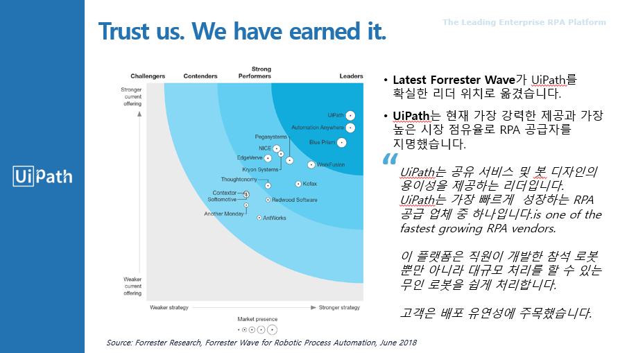 UiPath – (주)두나정보기술